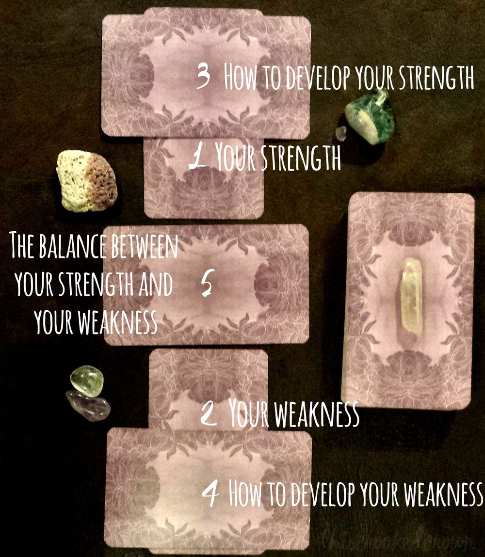 strength and weakness your strengths and weaknesses defined strength and weakness your strengths and weaknesses defined intuitive psychic tarot oracle card divination reading · this crooked crown · online store