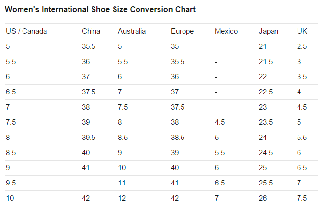 The ultimate guide to dress size conversion. Minus 2 sizes to get your US size; Shirt Size 16 in UK is also Size 41 in Australia. Therefore, Size 41 or large in NZ is same as in AU.