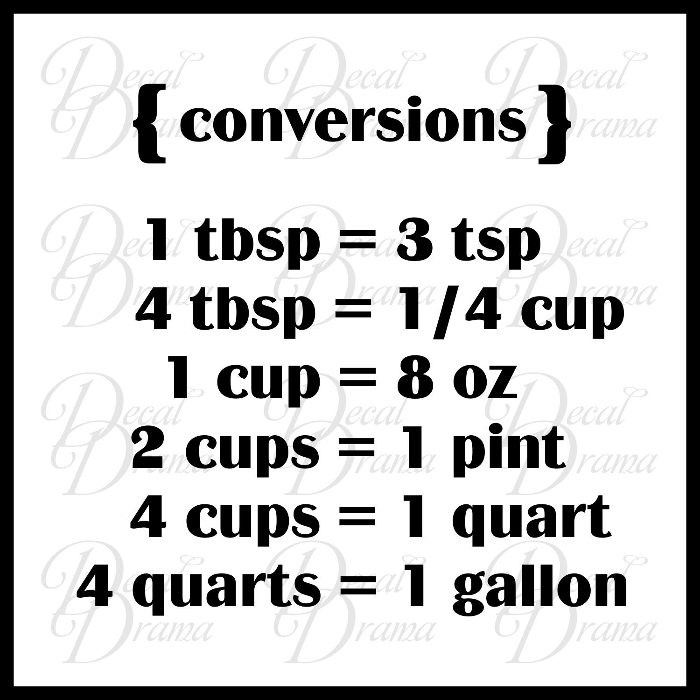 Kitchen Conversions 1 tbsp = 3 tsp 4 tbsp = 1/4 cup 1 cup ...