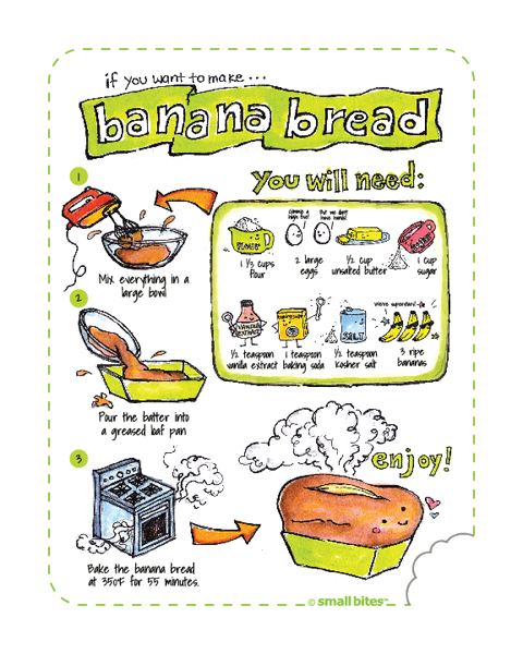 Small Bites Art Banana Bread Illustrated Recipe Kitchen